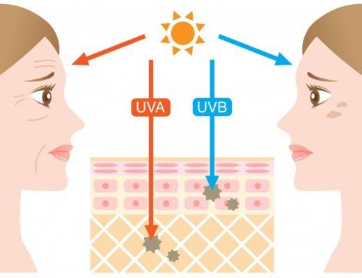 UVAとUVBの肌への影響