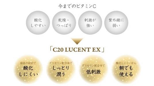 C20ルーセント EX成分